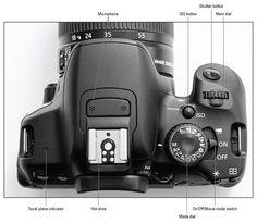 Canon Rebel T4i quick guide