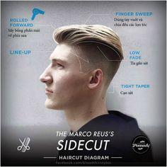 The Marco Reus's Sidecut