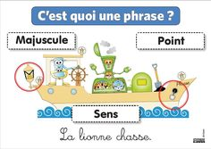01 - affiche la phrase - coul Les Homophones, Song Words, Montessori Elementary, Teacher Memes, Spanish Language Learning, Teaching French, Spanish Lessons, Japanese Language, Kids Songs