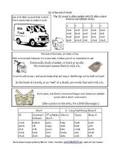 The /k/ sound is often spelled CK at the end of words with short vowels. This set includes an anchor chart and word list, and two worksheets to practice the consonant digraph CK.