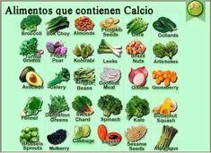 Alimentos que contienen calcio | Sentirse bien es facilisimo.com