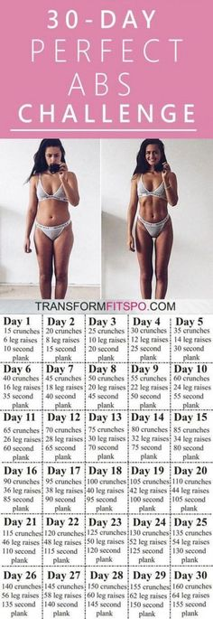 #womensworkout #workout #femalefitness Repin and share if this workout gave you perfect abs! Click the pin for the full workout. #dietworkout Spring Trends, Bikinis, Swimwear, Workout, Fashion, Moda, Bikini, Work Out, Bathing Suits