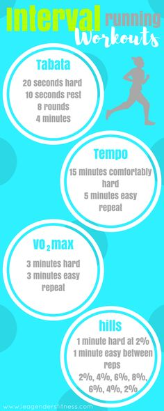 Interval Running Workouts to Increase Speed — Lea Genders Fitness