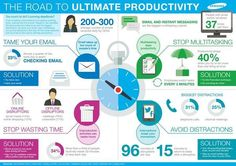 The Road To Ultimate Productivity