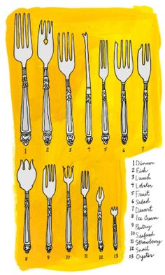 know your forks. illustration by julia rothman.