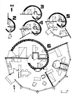 Ken Kern Spiral House, a step-by-step growing structure with growing needs | Ken Kern Spiralhaus, Schritt für Schritt vergrößern mit den wachsenden Bedürfnissen...