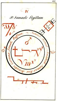 Studies on Magic: Seals of the Archangels in Faust's Magia Naturalis