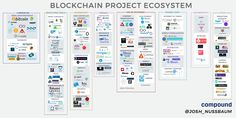 Market Map and Musings on the State of the Ecosystem