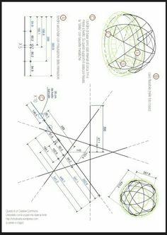 Progetto cupola, L'orto di carta…