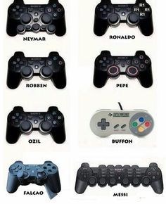Players controller