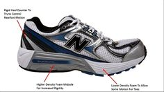 Motion control #running #shoes not effective at reducing tibial acceleration and tibial shock in heel strike runners http://runforefoot.com/motion-control-running-shoes/