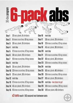Who doesnt want a great 6 pack? Check out our Top 10 Exercises for your abs to g… Who doesnt want a great 6 pack? Check out our Top 10 Exercises for your abs to get the best abs ever! Fitness Workouts, Fitness Herausforderungen, Gym Workout Tips, Ab Workout At Home, At Home Workouts, Health Fitness, Six Pack Abs Workout, Fat Workout, Wellness Fitness