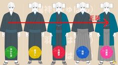 How to draw a men's kimono by Munada Hisashi Japanese Yukata, Japanese Outfits, Japanese Costume, Japanese Modern, Japanese Design, Japanese Style, Drawing Techniques, Drawing Tips, Drawing Stuff