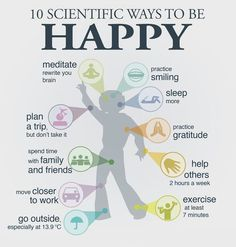 10 Scientific Ways To Be Happy (exercise is misspelled, but I won't let it stress me out lol) Reiki, Coaching, Ways To Be Happier, Mental Training, The Words, Healthy Mind, Happy Healthy, Positive Thoughts, Self Improvement