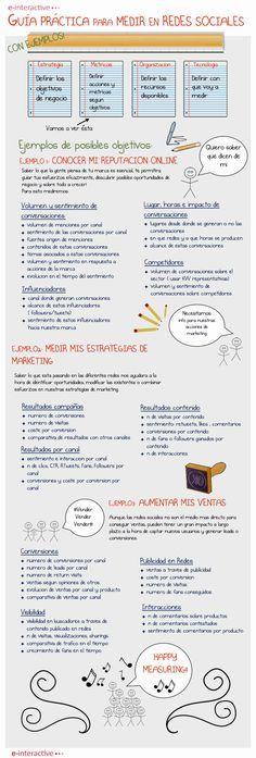 Guía - Medir en Redes Sociales #Infografía