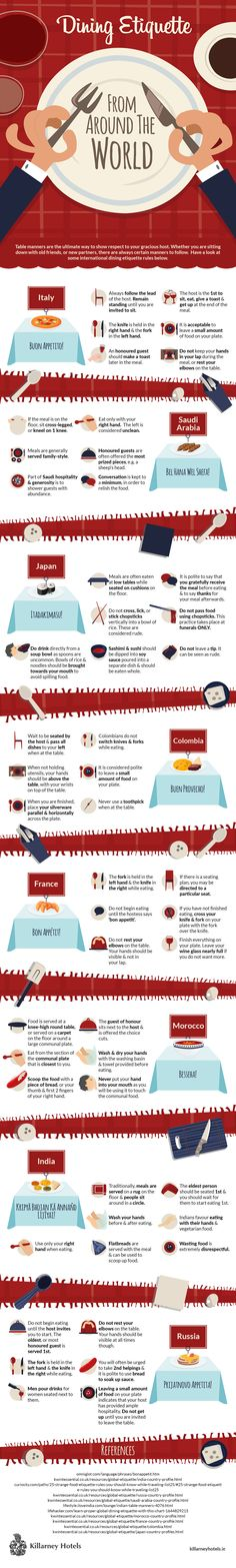 Do you know your dining etiquette no matter where you travel? Check out some great tips for etiquette around the world!
