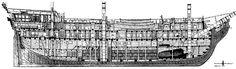 Vaisseau de 74 canons (coupe)