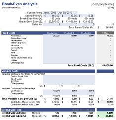 Break Even Point Analysis Calculated From Fixed And Variable Cost