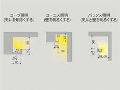 間接照明の種類 Corridor Lighting, Cove Lighting, Interior Lighting, Lighting Design, Custom Lighting, Interior Architecture Drawing, Light Architecture, Ceiling Light Design, Ceiling Lights