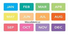 Pár zajímavých věcí, které o vás prozradí měsíc vašeho narození - Moc vědomí Something About You, Everything About You, Birth Month Personality, Horoscope May, What Month, Power Of Positivity, Genre, Numerology, Love Life