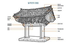 Daum 블로그 Korean Traditional, Traditional House, Zen Style, Space Architecture, Rustic Furniture, House Plans, Pergola, Interior Design, Wood