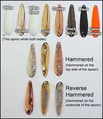 Fishing lure components for making jewlery