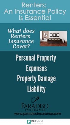 how to buy renters insurance