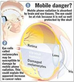 cell-phone-radiation-on-eyes