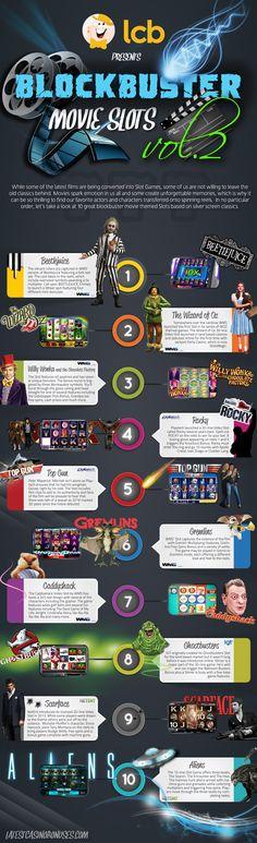 10 Popular Blockbuster Movie Themed Slots - Casino infographics