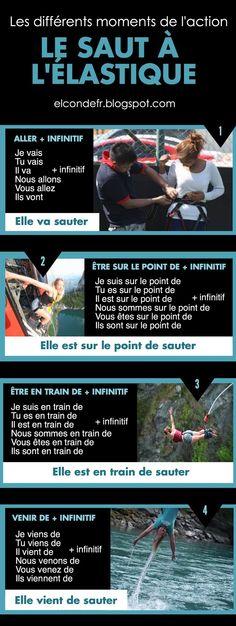 El Conde. fr: Le saut à l'élastique et les différents moments de l'action