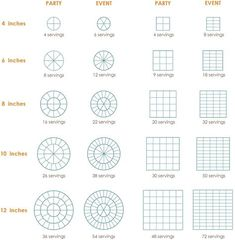 Best Solutions Of Cake Sizes Servings — Katie S Fantastic Cake – Best Cakes Collections Cake Size Chart, Cake Chart, Cake Serving Guide, Cake Serving Chart, Cake Sizes And Servings, Cake Servings, Cake Portion Guide, Pesto Vegan, Cake Portions
