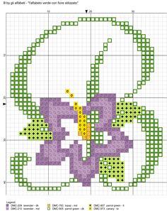 alfabeto verde con fiore stilizzato B