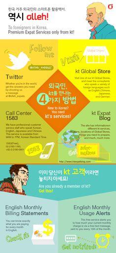 "Global ! Cell phone service for expats in korea! 외국인 고객들을 위한 KT의 ""특별한"" 서비스들을 소개합니다. [리뷰] olleh 스마트 블로그 Sunny At Atseoul Realtors Consulting www.rentatseoul.com"