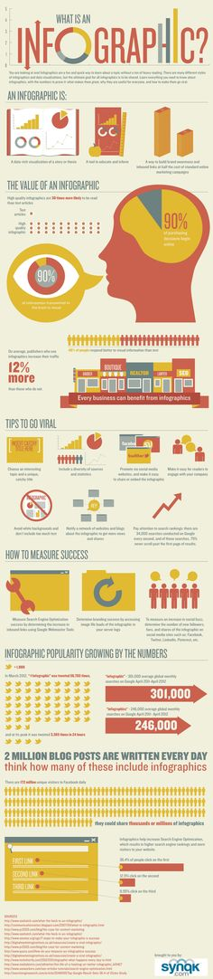What is an infographic? Infographic is the best source of presenting your idea in form of visuals so that the audience get the concept as soon as they view the infographic. For infographic design visit the following link; http://www.synqk.com/infographic-design/