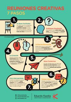 Enlace permanente de imagen incrustada English Tips, Flipped Classroom, Best Email, Creativity And Innovation, Community Manager, Teaching Tips, Design Thinking, Human Resources, Critical Thinking