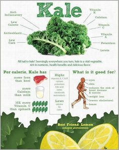 I keep hearing about Kale and I had no idea what it was, but now that I see that there are so many vitamins in it, and it's so good for you , I might have to give it a try.