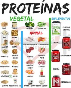 Press nutrition pin number 5943656201 for easy healthy meal plans. Healthy Tips, Healthy Choices, Healthy Eating, Healthy Recipes, Diet And Nutrition, Gym Food, Natural Medicine, Clean Recipes, Going Vegan