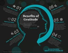 Benefits of Gratitude.