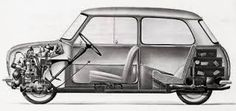 Image result for 1959 mini