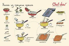 Халва из грецких орехов - chefdaw