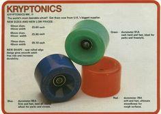Kryptonic skateboard wheels