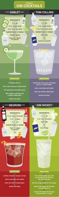 A New 'Gin'eration: Let's Talk About This Classic Spirit Classic Gin Cocktails – Gin Guide - Fresh Drinks Gin Recipes, Gin Cocktail Recipes, Cocktail Drinks, Alcoholic Drinks, Beverages, Wine Cocktails, Vodka, Triple Sec, Cointreau Cocktail