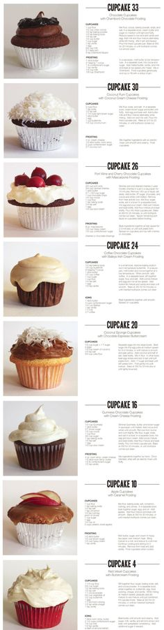 dangerous! 33 best cupcake recipes | versions of these and many other amazingly scrumptious cupcake recipes ...