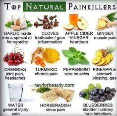 Natural Pain Relievers.