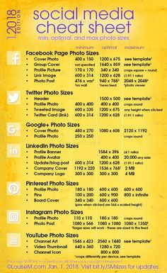 Updated! Social Media cheat sheet with image sizes for Facebook, Twitter, Google+, LinkedIn, Pinterest, Instagram, YouTube. Click to blog for your free printable! And more social media marketing tips for your small business. #socialmediatips #visualmarket