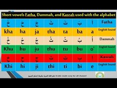 Resultat De Recherche D Images Pour تعلم الكتابة العربية مع الشكل Words Word Search Puzzle
