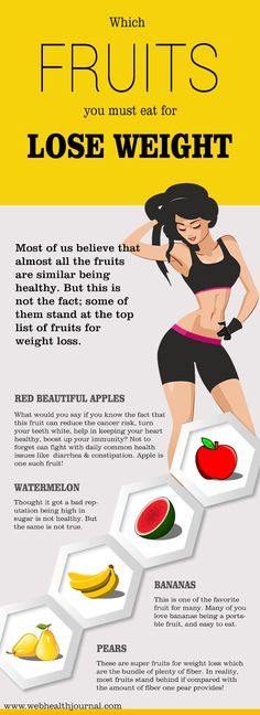 Which fruits you must eat for weight loss. #diet #weight_loss #belly_fat #food #fruits #nutrition #slim_fit #stomach_fat #fat_burning #fitness #health_tips