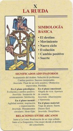 What Are Tarot Cards? Made up of no less than seventy-eight cards, each deck of Tarot cards are all the same. Tarot cards come in all sizes with all types of artwork on both the front and back, some even make their own Tarot cards Tarot Significado, Reiki, What Are Tarot Cards, Le Tarot, Tarot Astrology, Tarot Learning, Tarot Card Meanings, Tarot Card Decks, Tarot Spreads
