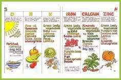 mineral chart and benefits: Calcium, Copper, Iodine,Iron, Magnesium,Manganese, Phosphorus,Potassium, Selenium, Sodium and Zinc