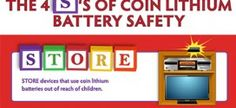 The number of children seriously injured or killed by swallowing coin batteries has quadrupled in the last 5 years - Know the risks